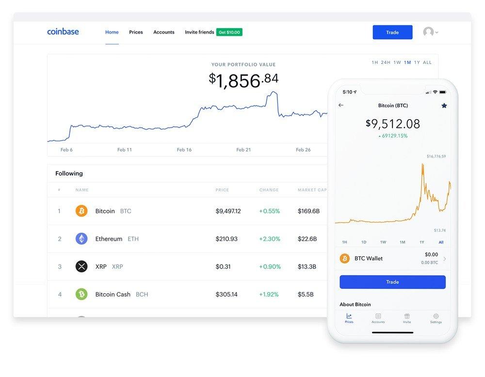 Anteprima piattaforma Coinbase | Coinbase recensione